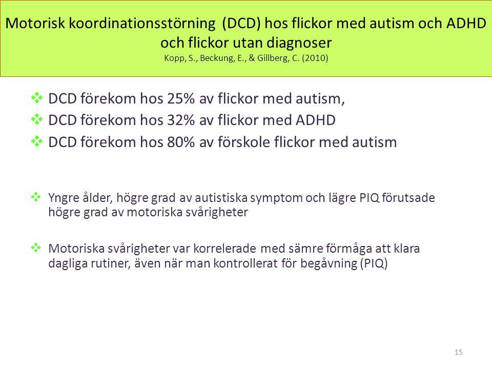 Motorisk koordinationsstörning (DCD) hos flickor med autism och ADHD och flickor utan diagnoser Kopp, S., Beckung, E., & Gillberg, C. (2010)  DCD för