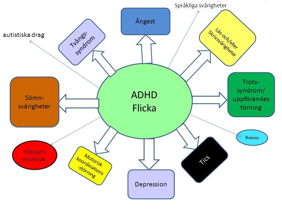 ADHD Flicka Trots- syndrom/ uppförandes törning Ångest Sömn- svårigheter Depression Motorisk koordinations -störning Tics Läs-och/eller Skrivsvårigheter Tvångs- syndrom Bulemi Substans missbruk autistiska drag Språkliga svårigheter
