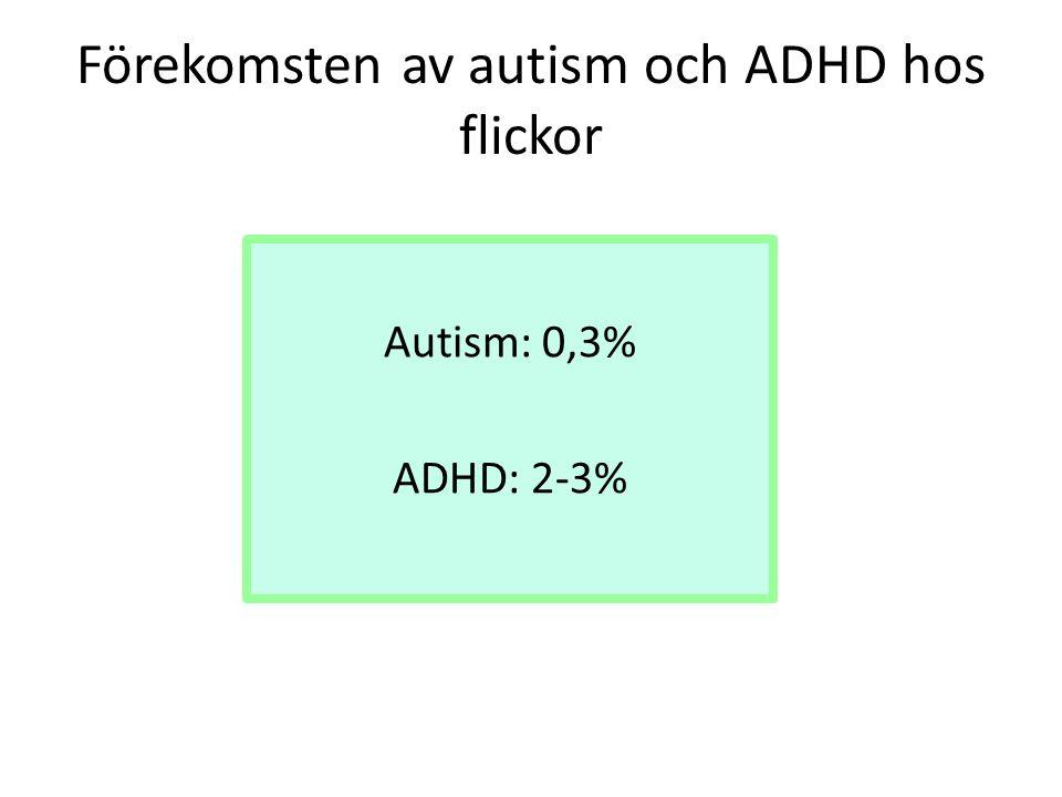 Förekomsten av autism och ADHD hos flickor Autism: 0,3% ADHD: 2-3%