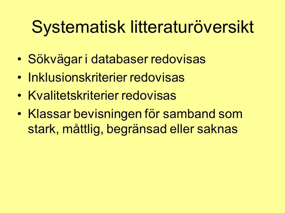 Systematisk litteraturöversikt Sökvägar i databaser redovisas Inklusionskriterier redovisas Kvalitetskriterier redovisas Klassar bevisningen för samband som stark, måttlig, begränsad eller saknas