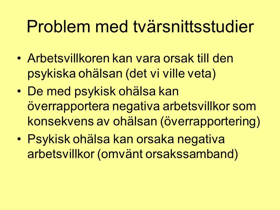 Problem med tvärsnittsstudier Arbetsvillkoren kan vara orsak till den psykiska ohälsan (det vi ville veta) De med psykisk ohälsa kan överrapportera negativa arbetsvillkor som konsekvens av ohälsan (överrapportering) Psykisk ohälsa kan orsaka negativa arbetsvillkor (omvänt orsakssamband)