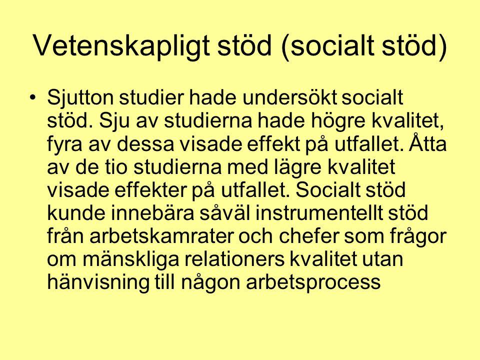 Vetenskapligt stöd (socialt stöd) Sjutton studier hade undersökt socialt stöd. Sju av studierna hade högre kvalitet, fyra av dessa visade effekt på ut