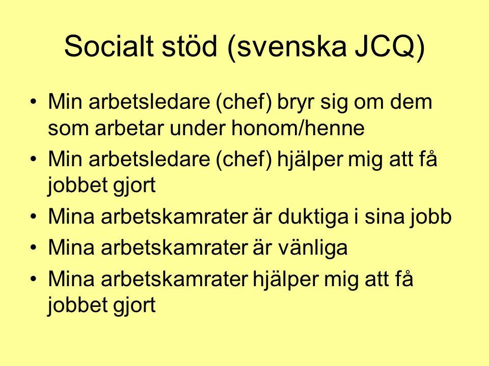 Socialt stöd (svenska JCQ) Min arbetsledare (chef) bryr sig om dem som arbetar under honom/henne Min arbetsledare (chef) hjälper mig att få jobbet gjo