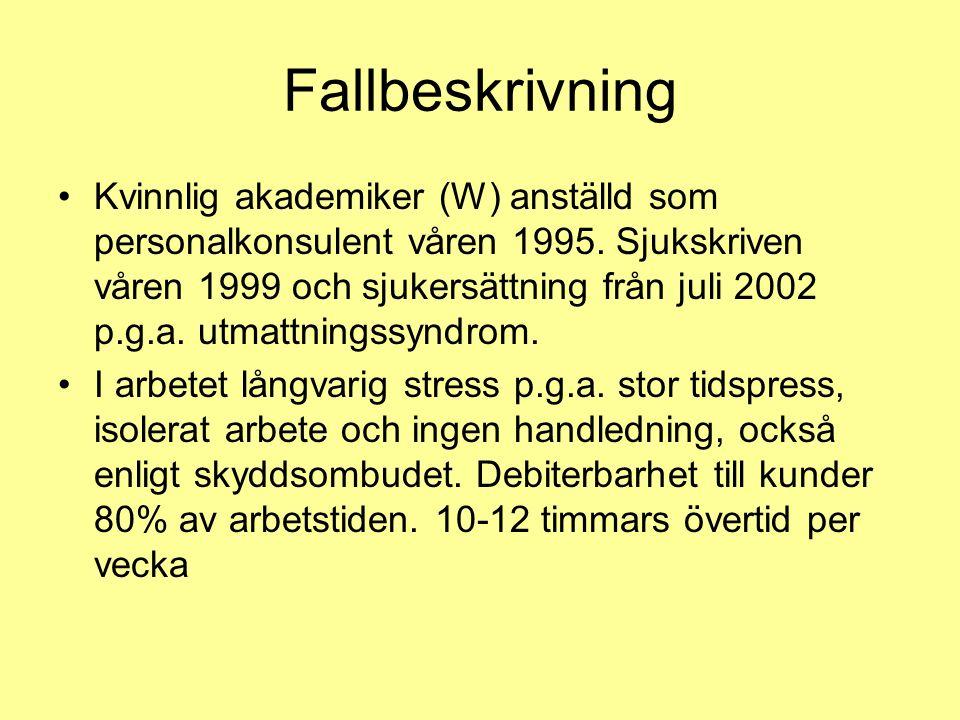 Fallbeskrivning Kvinnlig akademiker (W) anställd som personalkonsulent våren 1995. Sjukskriven våren 1999 och sjukersättning från juli 2002 p.g.a. utm