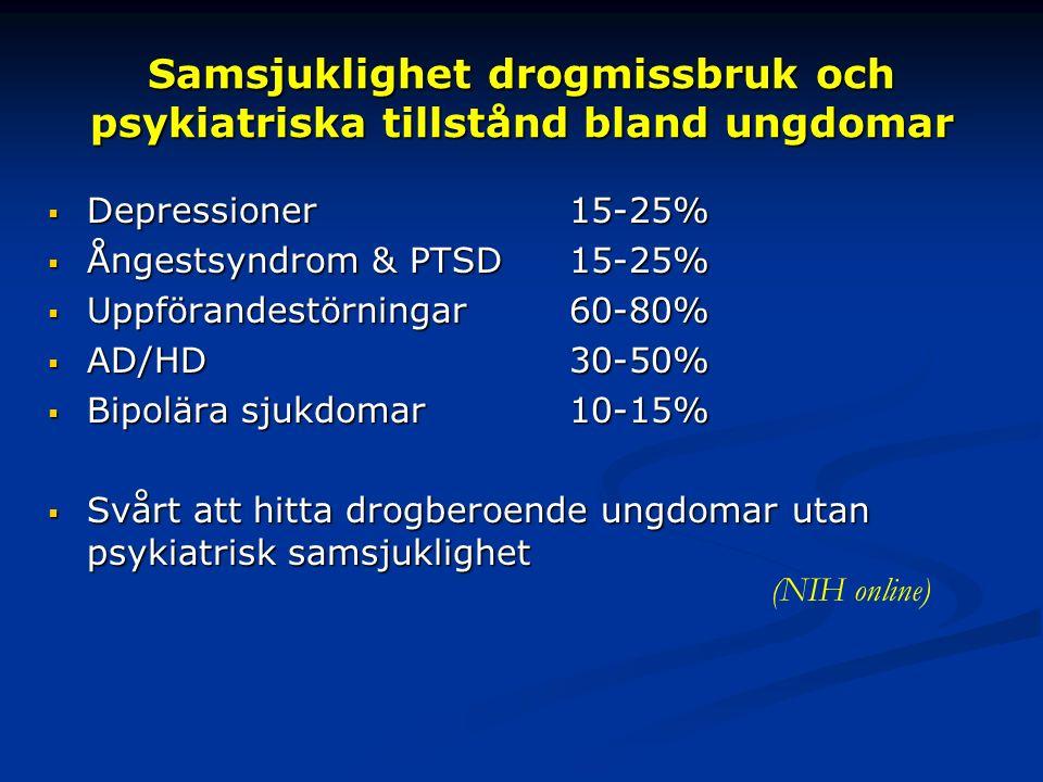 Samsjuklighet drogmissbruk och psykiatriska tillstånd bland ungdomar  Depressioner15-25%  Ångestsyndrom & PTSD15-25%  Uppförandestörningar60-80%  AD/HD30-50%  Bipolära sjukdomar10-15%  Svårt att hitta drogberoende ungdomar utan psykiatrisk samsjuklighet (NIH online)