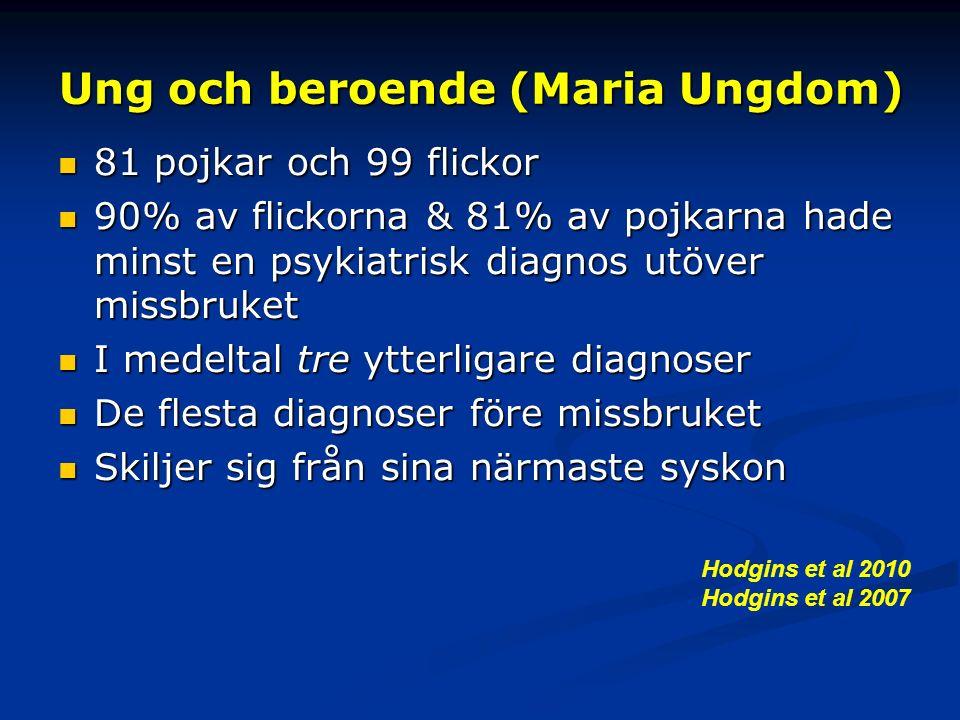 Ung och beroende (Maria Ungdom) 81 pojkar och 99 flickor 81 pojkar och 99 flickor 90% av flickorna & 81% av pojkarna hade minst en psykiatrisk diagnos utöver missbruket 90% av flickorna & 81% av pojkarna hade minst en psykiatrisk diagnos utöver missbruket I medeltal tre ytterligare diagnoser I medeltal tre ytterligare diagnoser De flesta diagnoser före missbruket De flesta diagnoser före missbruket Skiljer sig från sina närmaste syskon Skiljer sig från sina närmaste syskon Hodgins et al 2010 Hodgins et al 2007