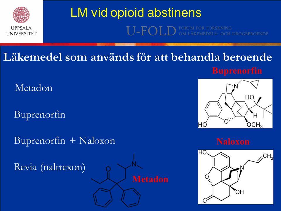 LM vid opioid abstinens Läkemedel som används för att behandla beroende Metadon Buprenorfin Buprenorfin + Naloxon Revia (naltrexon) Buprenorfin Naloxon Metadon
