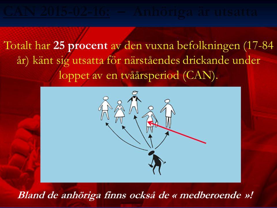 CAN 2015-02-16: – Anhöriga är utsatta Totalt har 25 procent av den vuxna befolkningen (17-84 år) känt sig utsatta för närståendes drickande under loppet av en tvåårsperiod (CAN).