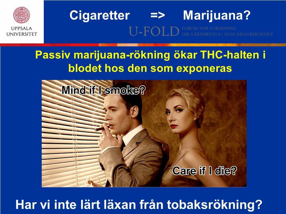 Har vi inte lärt läxan från tobaksrökning.