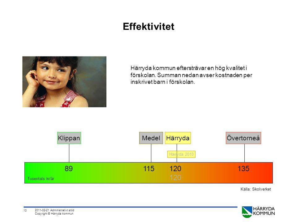 13 2011-02-21 Administrativt stöd Copyright © Härryda kommun Effektivitet Härryda kommun eftersträvar en hög kvalitet i förskolan.