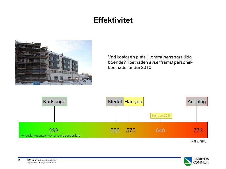 17 2011-02-21 Administrativt stöd Copyright © Härryda kommun Effektivitet Vad kostar en plats i kommunens särskilda boende.