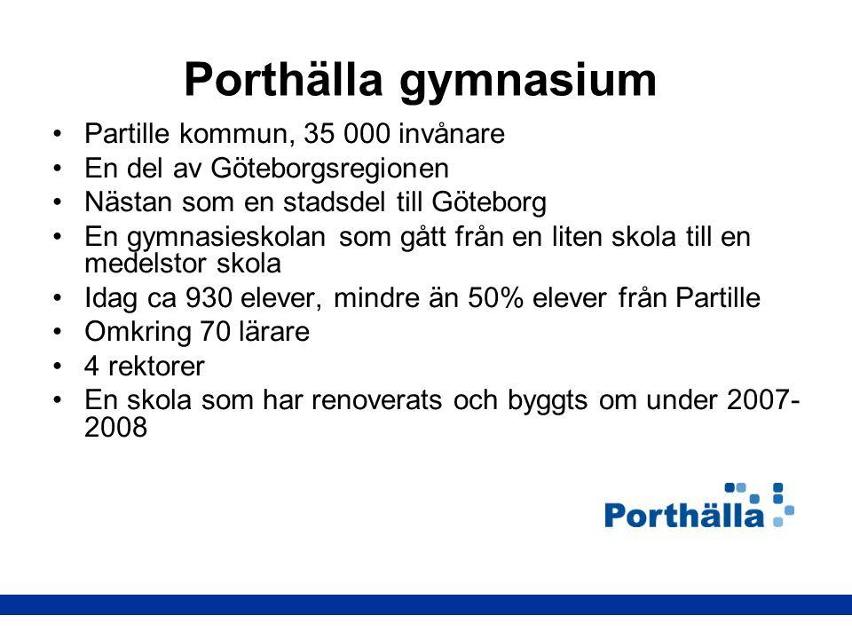Porthälla gymnasium Partille kommun, 35 000 invånare En del av Göteborgsregionen Nästan som en stadsdel till Göteborg En gymnasieskolan som gått från
