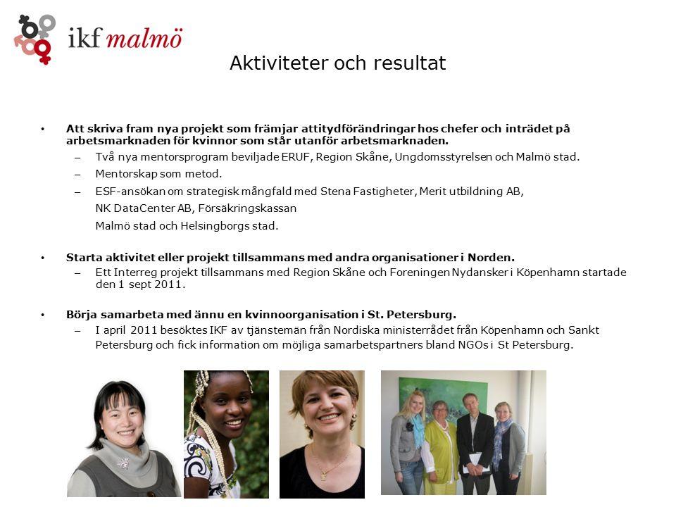 Aktiviteter och resultat Att skriva fram nya projekt som främjar attitydförändringar hos chefer och inträdet på arbetsmarknaden för kvinnor som står utanför arbetsmarknaden.
