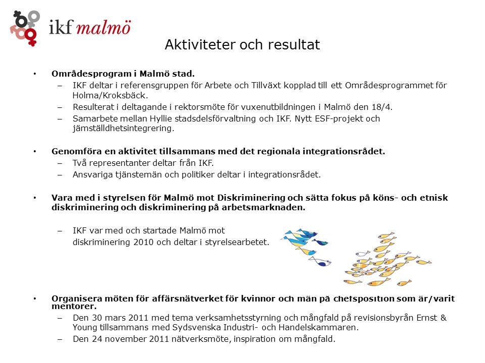 Aktiviteter och resultat Områdesprogram i Malmö stad.