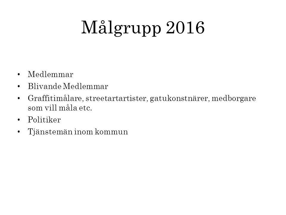 Målgrupp 2016 Medlemmar Blivande Medlemmar Graffitimålare, streetartartister, gatukonstnärer, medborgare som vill måla etc.