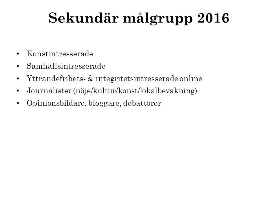 Sekundär målgrupp 2016 Konstintresserade Samhällsintresserade Yttrandefrihets- & integritetsintresserade online Journalister (nöje/kultur/konst/lokalbevakning) Opinionsbildare, bloggare, debattörer