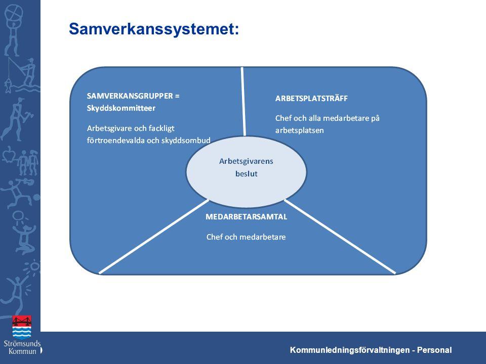 Kko Kommunledningsförvaltningen - Personal Samverkanssystemet: