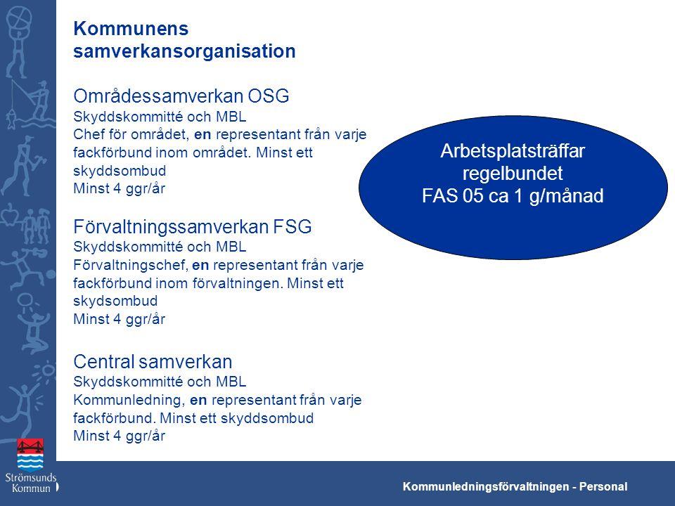 Kko Kommunledningsförvaltningen - Personal Kommunens samverkansorganisation Områdessamverkan OSG Skyddskommitté och MBL Chef för området, en represent