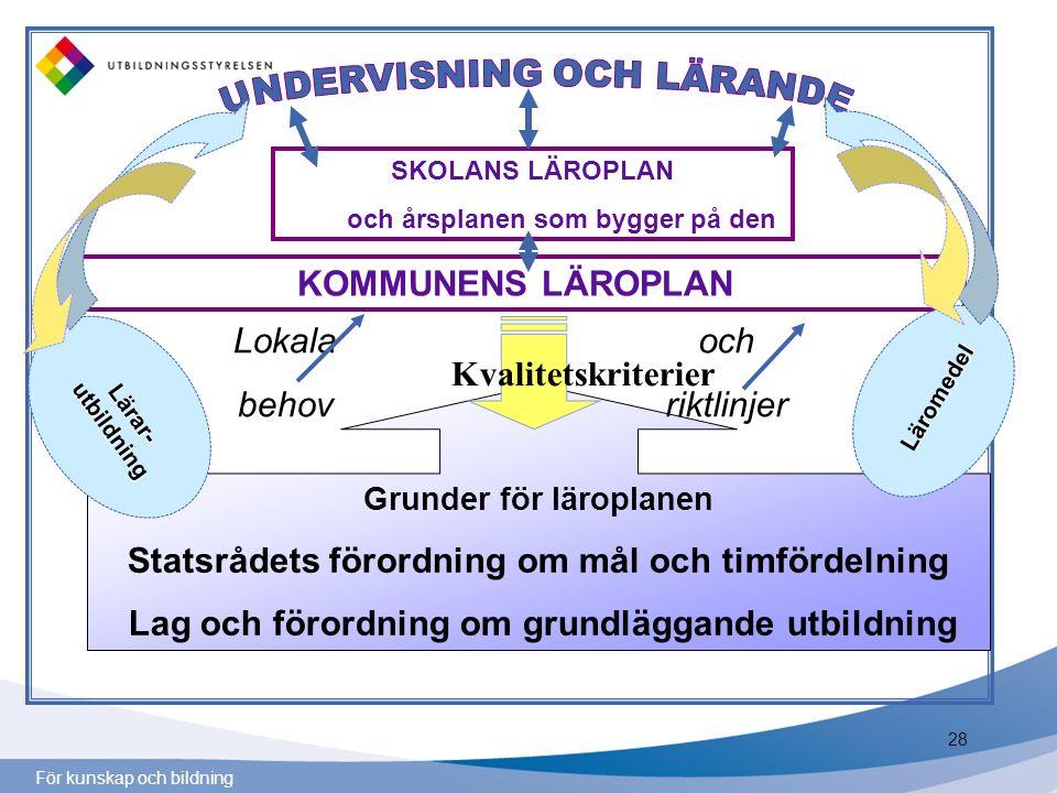 För kunskap och bildning Grunder för läroplanen Statsrådets förordning om mål och timfördelning Lag och förordning om grundläggande utbildning Lokala
