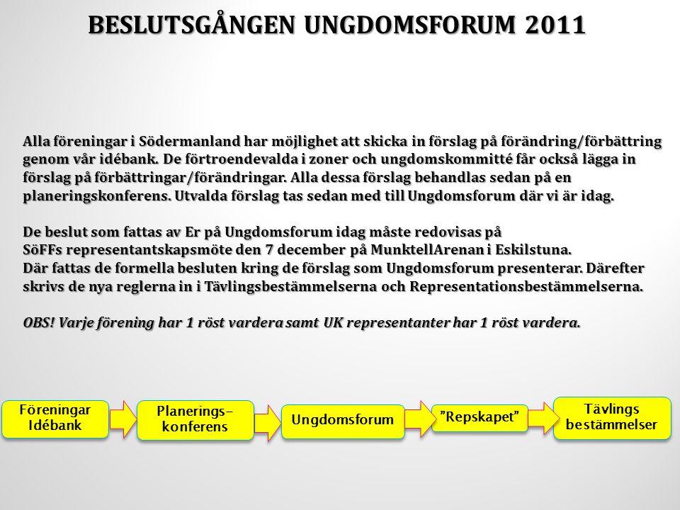 Alla föreningar i Södermanland har möjlighet att skicka in förslag på förändring/förbättring genom vår idébank.