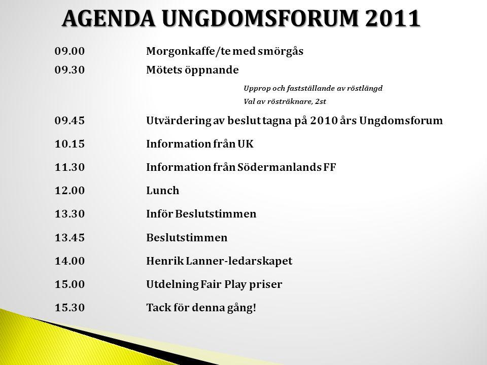 Pojkar Division 1 FöreningPoäng BeloppAtt betala Trosa IF16x20:- / poäng320:- Gropptors IF17x20:- / poäng340:- Torshälla-Nyby IS19x20:- / poäng380:- Hargs BK23x30:- / poäng690:- Flens IF-Södra P.1625x30:- / poäng750:- Flens IF-Södra26x30:- / poäng780:- Katrineholms SK FK27x30:- / poäng810:- Malmköpings IF29x30:- / poäng870:- Vingåkers IF32x40:- / poäng1.280:- AL Salam40x40:- / poäng1.600:- Skogstorps GoIF47x50:- / poäng2.350:- Totalt: 10.170:- FÖRDELNING AV 10.170:- enl.