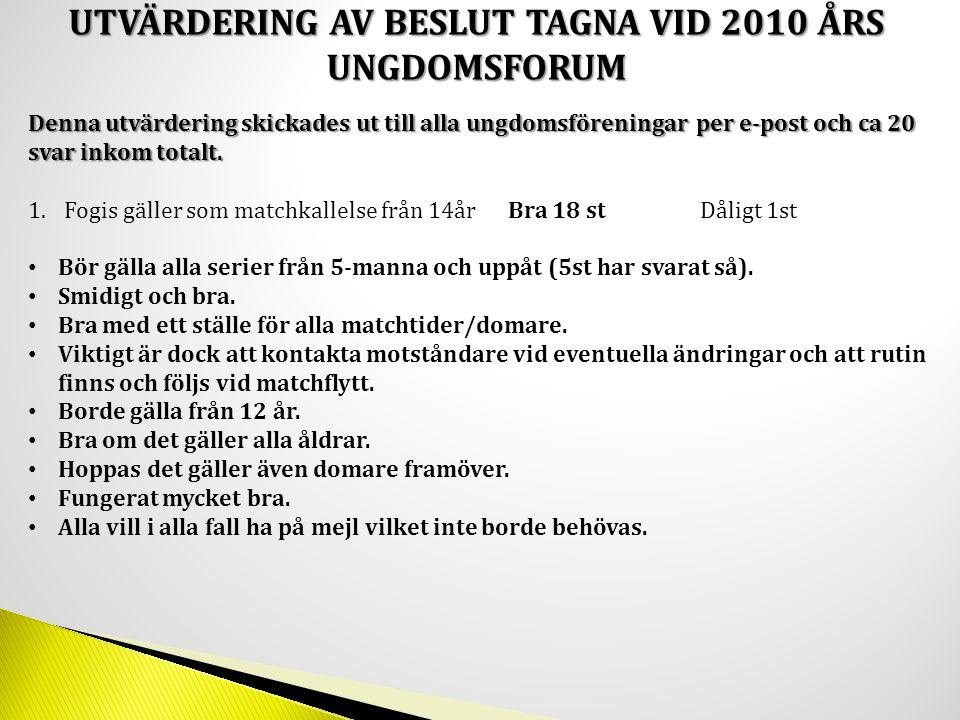 Pojkar Division 2 FöreningPoäng BeloppAtt betala Trosa IF0x0:- / poäng0:- Stjärnhov/Björnlunda1x10:- / poäng10:- Värmbols FC3x10:- / poäng30:- Åkers IF6x10:- / poäng60:- Triangelns IK13x20:- / poäng260:- Totalt: 360:- FÖRDELNING AV 1.260:- enl.