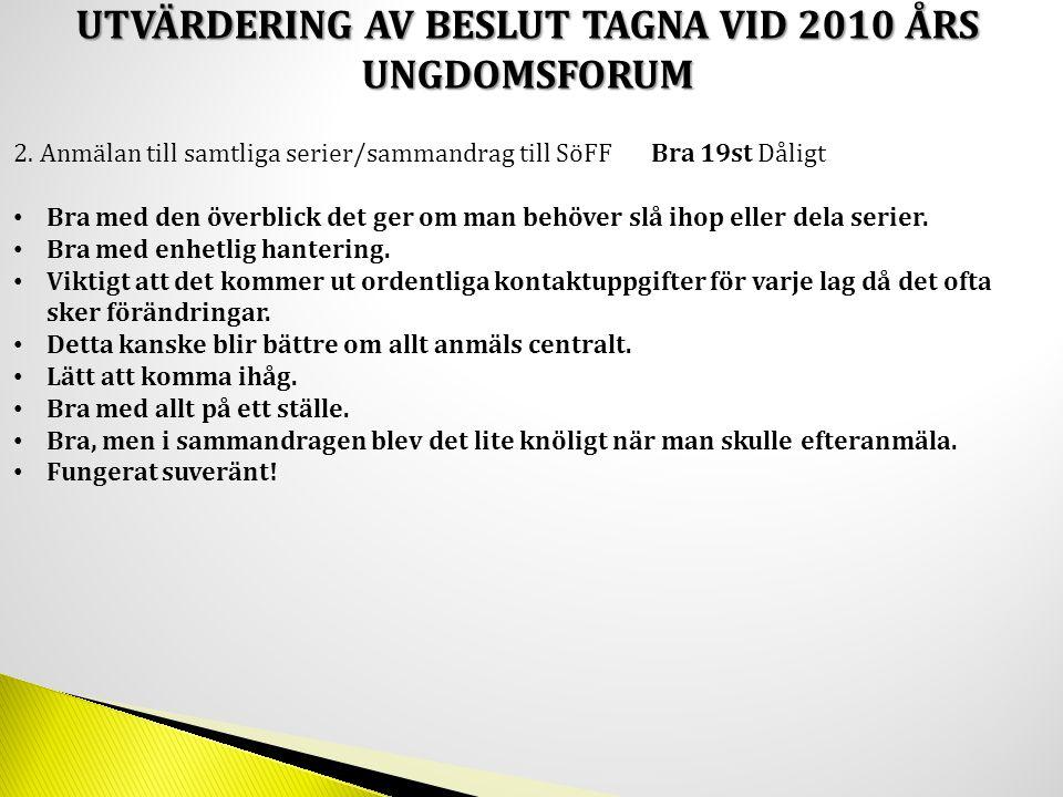 Pojkar Division 3 FöreningPoäng BeloppAtt betala Fogdö IF3x10:- / poäng30:- Gnets FF3x10:- / poäng30:- Hargs BK4x10:- / poäng40:- IK Viljan4x10:- / poäng40:- Valla IF5x10:- / poäng50:- Järna SK7x10:- / poäng70:- Katrineholms AIK9x10:- / poäng90:- Åkers IF / IFK Mariefred9x10:- / poäng90:- Vagnhärads SK10x10:- / poäng100:- Katrineholms SK FK24x30:- / poäng720:- Totalt: 1.260:- FÖRDELNING AV 1.260:- enl.