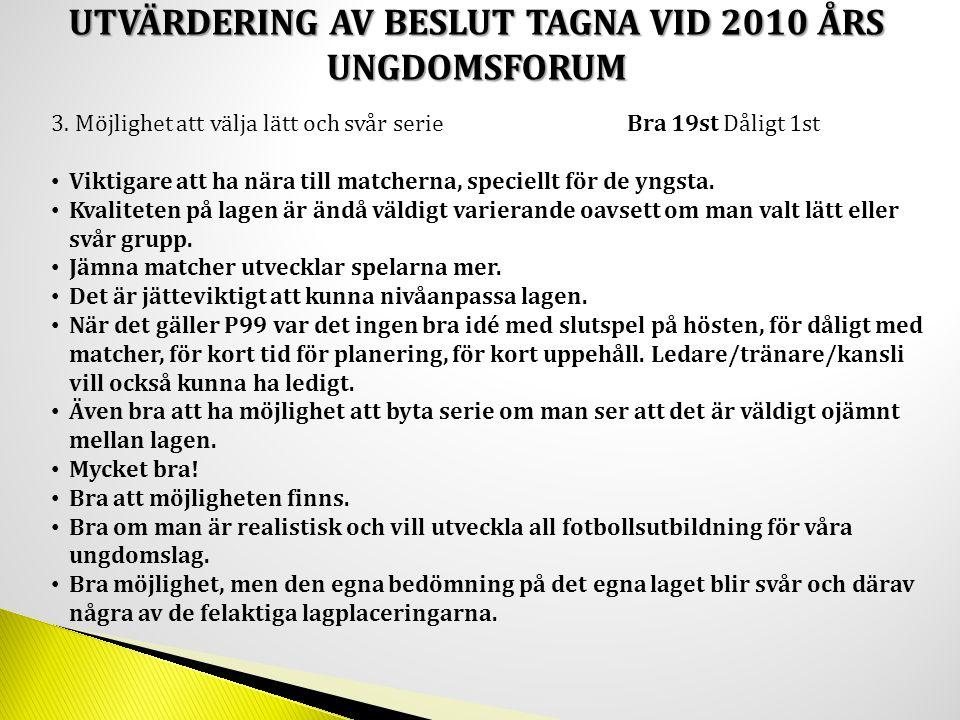 Pojkar 15 FöreningPoäng BeloppAtt betala Värmbols FC9x10:- / poäng90:- IFK Nyköping11x20:- / poäng220:- Nykvarns SK11x20:- / poäng220:- Gnesta FF12x20:- / poäng240:- Oxelösunds IK14x20:- / poäng280:- Syrianska Eskilstuna16x20:- / poäng320:- Hällbybrunns IF16x20:- / poäng320:- IFK Eskilstuna19x20:- / poäng380:- Malmköpings IF20x20:- / poäng400:- Skogstorps GoIF20x20:- / poäng400:- Eskilstuna City FK21x30:- / poäng630:- Totalt: 3.500:- FÖRDELNING AV 3.500:- enl.