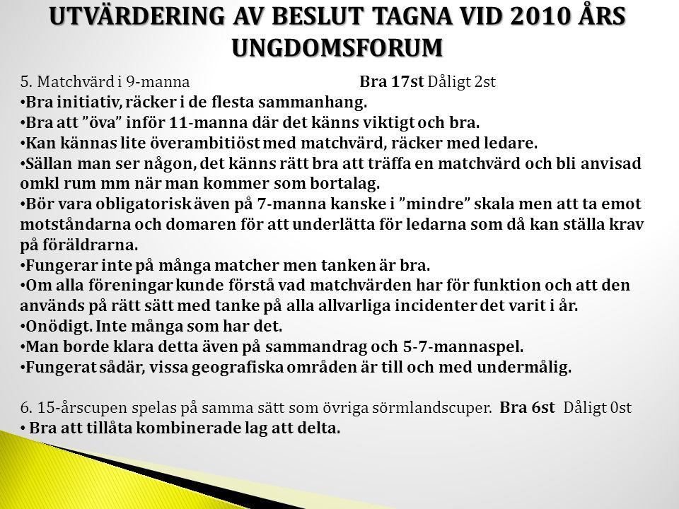 Pojkar 14 Undergrupp FöreningPoäng BeloppAtt betala Nykvarns SK5x10:- / poäng50:- Nyköpings BIS6x10:- / poäng60:- Eskilstuna Södra FF6x10:- / poäng60:- FF Södertälje7x10:- / poäng70:- Eskilsuna City FK7x10:- / poäng70:- BK Sport9x10:- / poäng90:- Syrianska FC9x10:- / poäng90:- Skogstorps GoIF13x20:- / poäng260:- Värmbols FC14x20:- / poäng280:- Assyriska FF16x20:- / poäng320:- Homenetmen IF26x30:- / poäng780.- Al Salam SK31x40:- / poäng1240.- Totalt: 3.370:- FÖRDELNING AV 3.370:- enl.