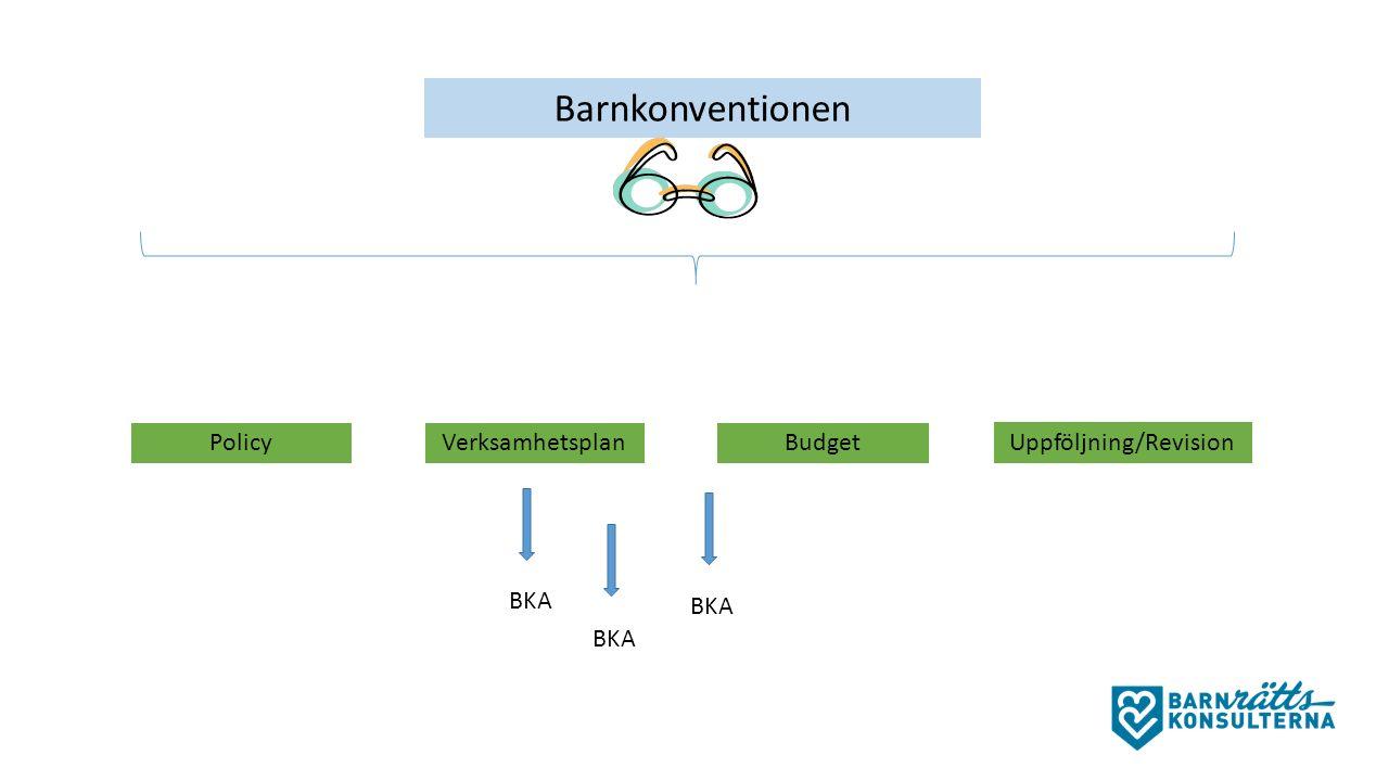 PolicyVerksamhetsplanBudget Uppföljning/Revision Barnkonventionen BKA
