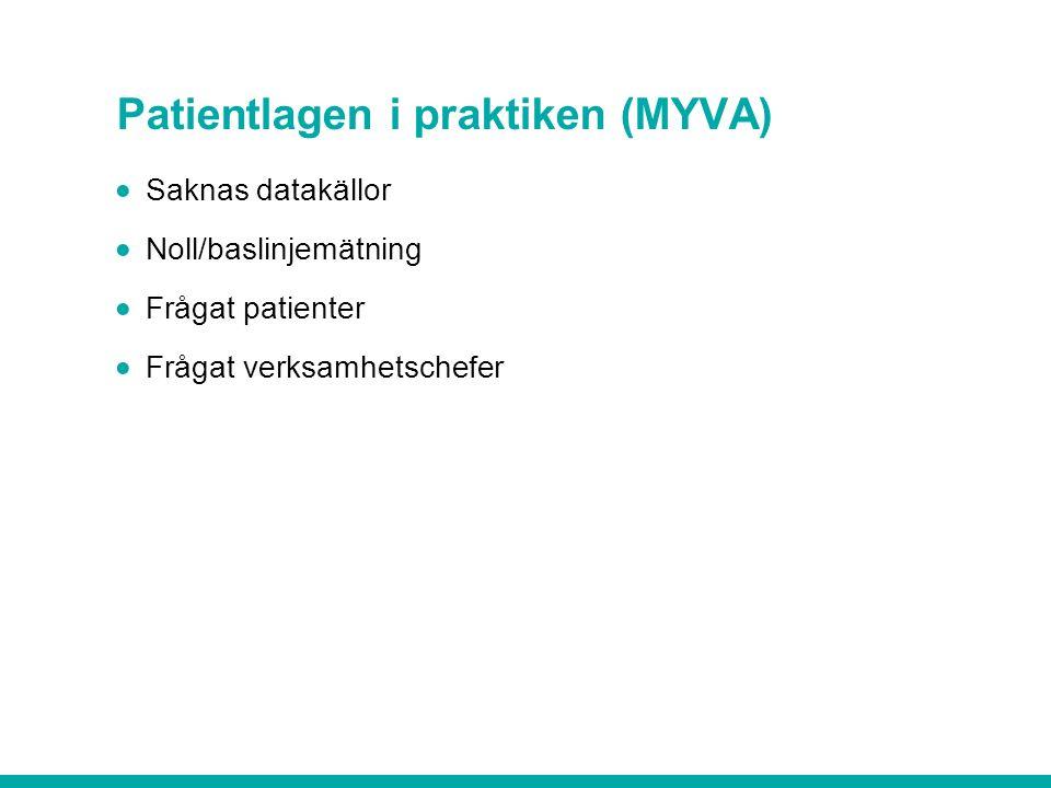 Patientlagen i praktiken (MYVA)  Saknas datakällor  Noll/baslinjemätning  Frågat patienter  Frågat verksamhetschefer