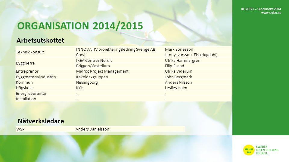 ORGANISATION 2014/2015 © SGBC – Stockholm 2014 www.sgbc.se Teknisk konsult INNOVATIV projekteringsledning Sverige ABMark Sonesson CowiJenny Ivarsson (