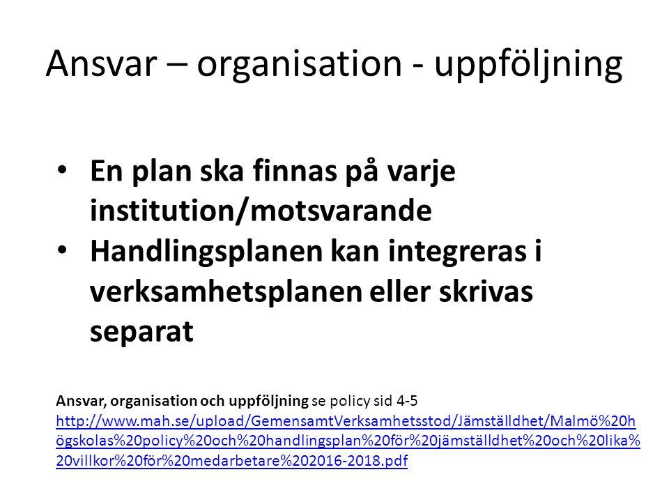 Ansvar – organisation - uppföljning En plan ska finnas på varje institution/motsvarande Handlingsplanen kan integreras i verksamhetsplanen eller skriv