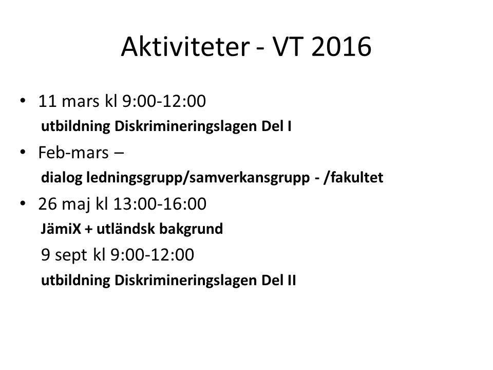 Aktiviteter - VT 2016 11 mars kl 9:00-12:00 utbildning Diskrimineringslagen Del I Feb-mars – dialog ledningsgrupp/samverkansgrupp - /fakultet 26 maj k