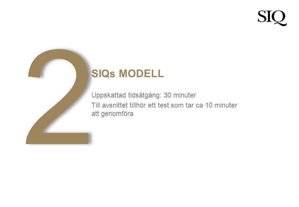 SIQs MODELL Uppskattad tidsåtgång: 30 minuter Till avsnittet tillhör ett test som tar ca 10 minuter att genomföra 2