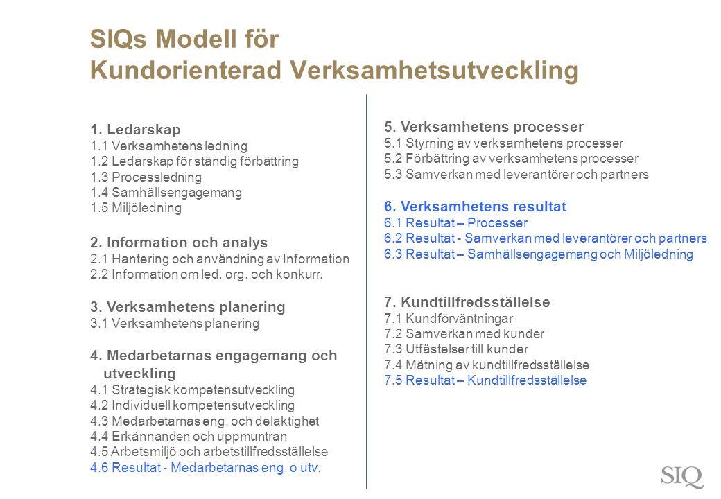 SIQs Modell för Kundorienterad Verksamhetsutveckling 1.
