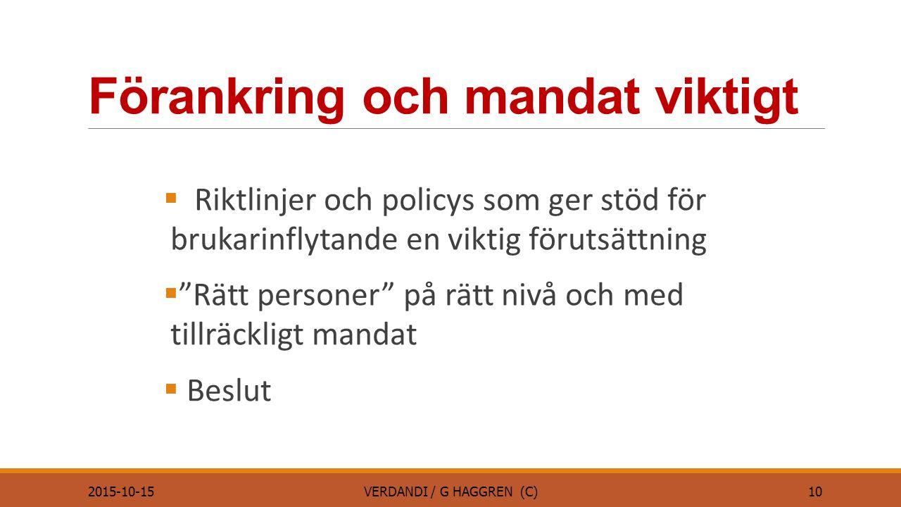 Förankring och mandat viktigt  Riktlinjer och policys som ger stöd för brukarinflytande en viktig förutsättning  Rätt personer på rätt nivå och med tillräckligt mandat  Beslut 2015-10-15VERDANDI / G HAGGREN (C)10