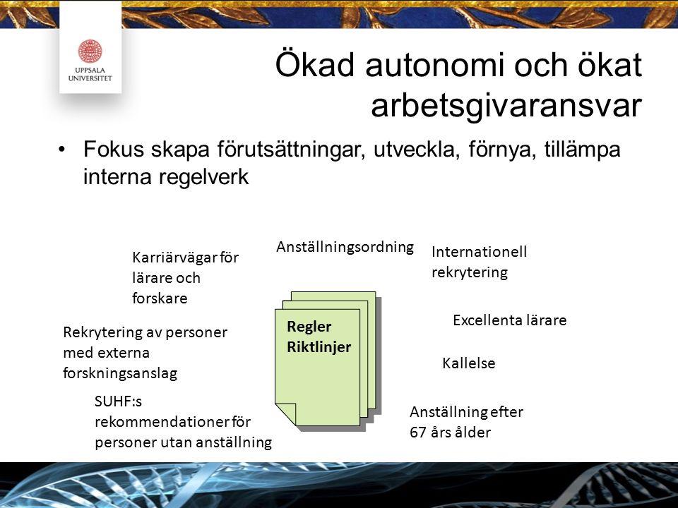 Ökad autonomi och ökat arbetsgivaransvar Fokus skapa förutsättningar, utveckla, förnya, tillämpa interna regelverk Excellenta lärare Kallelse Rekryter