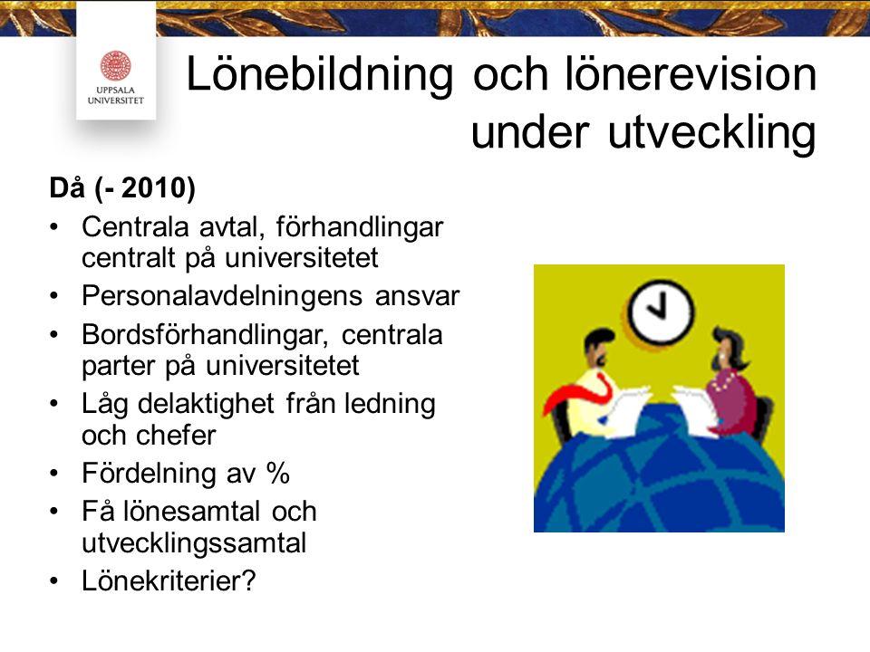 Lönebildning och lönerevision under utveckling Då (- 2010) Centrala avtal, förhandlingar centralt på universitetet Personalavdelningens ansvar Bordsfö