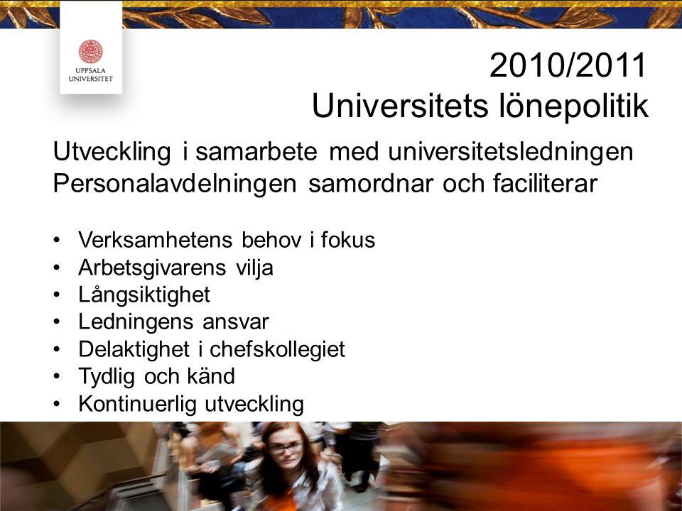 2010/2011 Universitets lönepolitik Utveckling i samarbete med universitetsledningen Personalavdelningen samordnar och faciliterar Verksamhetens behov