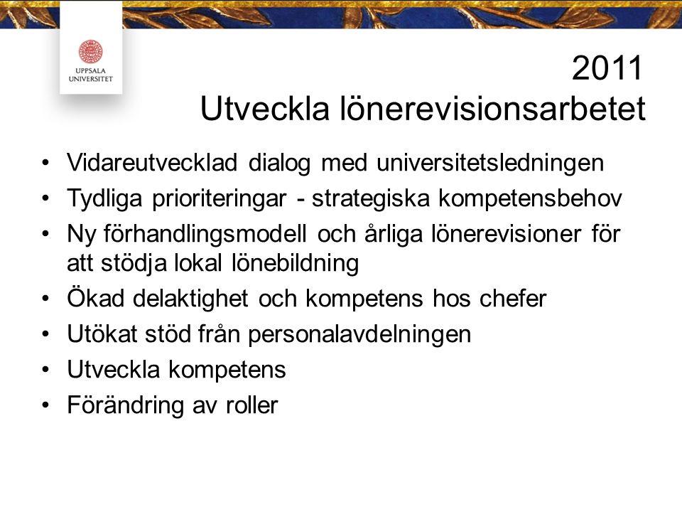 2011 Utveckla lönerevisionsarbetet Vidareutvecklad dialog med universitetsledningen Tydliga prioriteringar - strategiska kompetensbehov Ny förhandling