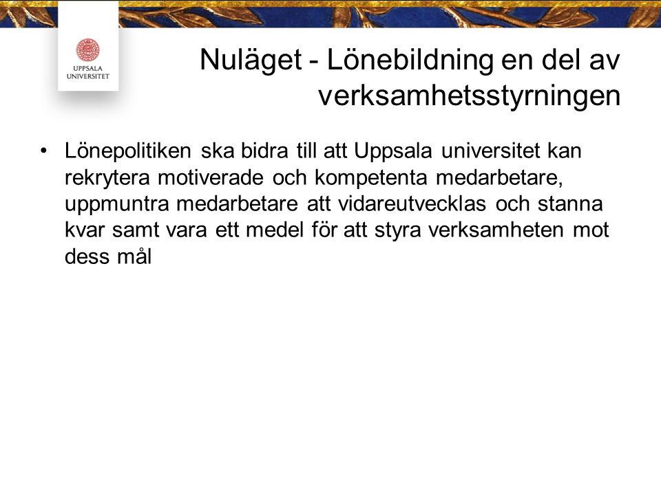 Nuläget - Lönebildning en del av verksamhetsstyrningen Lönepolitiken ska bidra till att Uppsala universitet kan rekrytera motiverade och kompetenta me