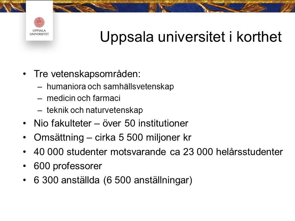 Uppsala universitet i korthet Tre vetenskapsområden: –humaniora och samhällsvetenskap –medicin och farmaci –teknik och naturvetenskap Nio fakulteter – över 50 institutioner Omsättning – cirka 5 500 miljoner kr 40 000 studenter motsvarande ca 23 000 helårsstudenter 600 professorer 6 300 anställda (6 500 anställningar)