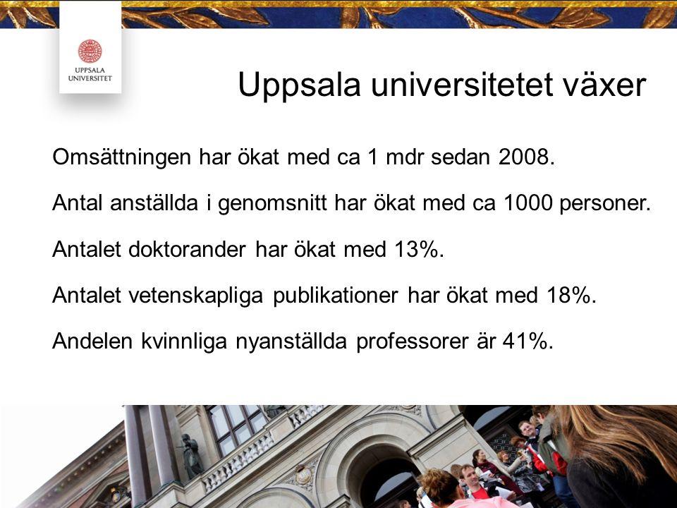 Uppsala universitetet växer Omsättningen har ökat med ca 1 mdr sedan 2008. Antal anställda i genomsnitt har ökat med ca 1000 personer. Antalet doktora