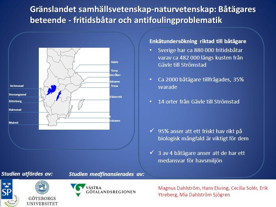 Strömstad Stenungsund Göteborg Halmstad Malmö Simrishamn Karlskrona Kalmar Västervik Trosa Nynäshamn Österåker Tierp Gävle Gränslandet samhällsvetensk