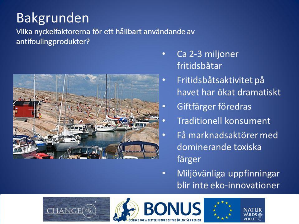 CHANGE 1.Företagsekonomi: Förändringar behövs i konsument- och marknadspraktiker 3.