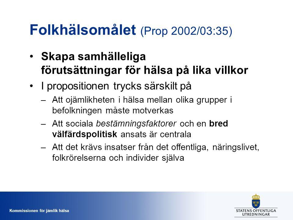 Kommissionen för jämlik hälsa Folkhälsomålet (Prop 2002/03:35) Skapa samhälleliga förutsättningar för hälsa på lika villkor I propositionen trycks sär