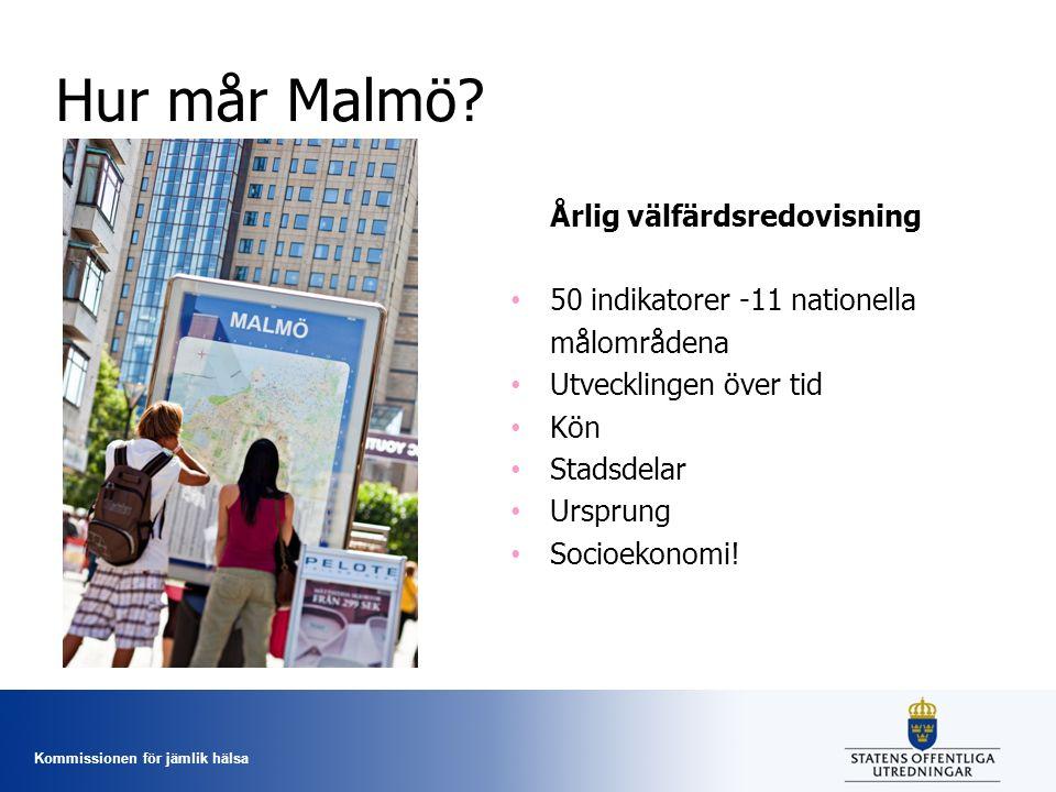 Kommissionen för jämlik hälsa Hur mår Malmö? Årlig välfärdsredovisning 50 indikatorer -11 nationella målområdena Utvecklingen över tid Kön Stadsdelar