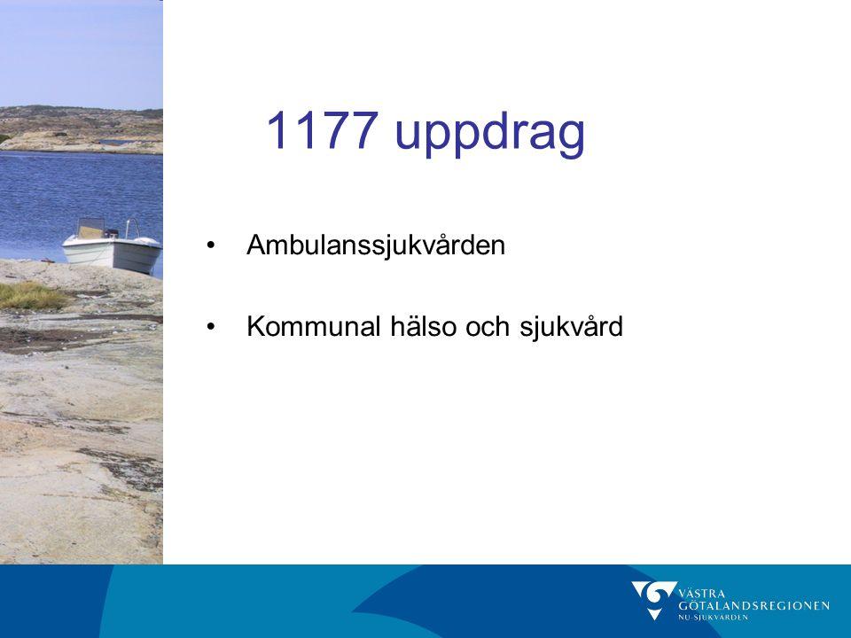 1177 uppdrag Ambulanssjukvården Kommunal hälso och sjukvård