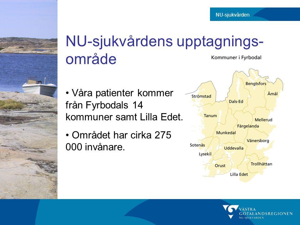 NU-sjukvårdens upptagnings- område Våra patienter kommer från Fyrbodals 14 kommuner samt Lilla Edet. Området har cirka 275 000 invånare. NU-sjukvården